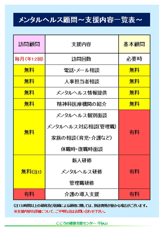 メンタルヘルス顧問~支援内容一覧表~